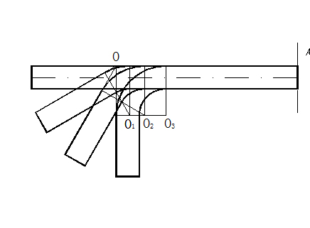 The bending design method in which the outer line contour is treated as the fixed intersection point